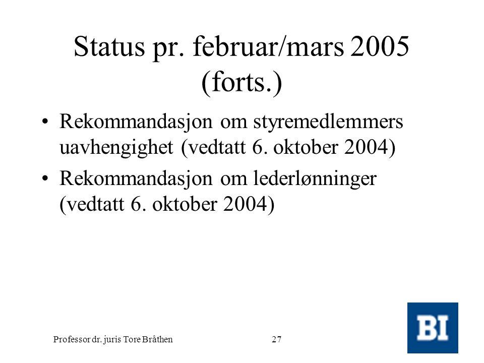 Professor dr. juris Tore Bråthen27 Status pr. februar/mars 2005 (forts.) •Rekommandasjon om styremedlemmers uavhengighet (vedtatt 6. oktober 2004) •Re