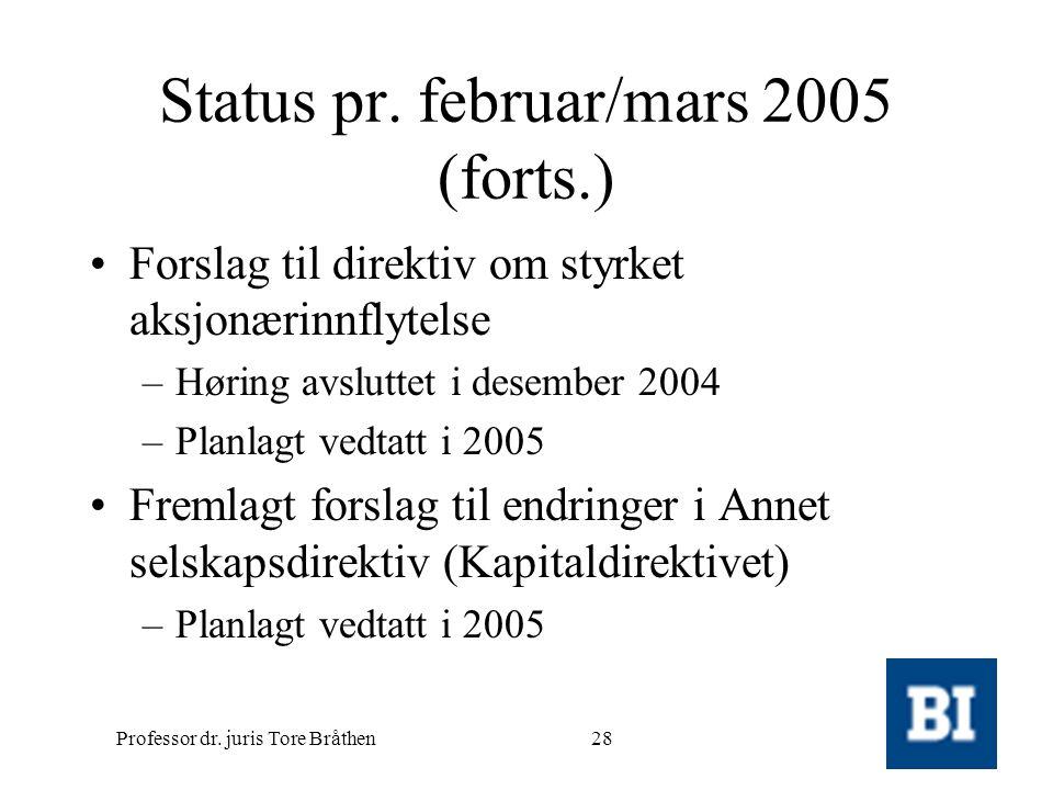 Professor dr. juris Tore Bråthen28 Status pr. februar/mars 2005 (forts.) •Forslag til direktiv om styrket aksjonærinnflytelse –Høring avsluttet i dese