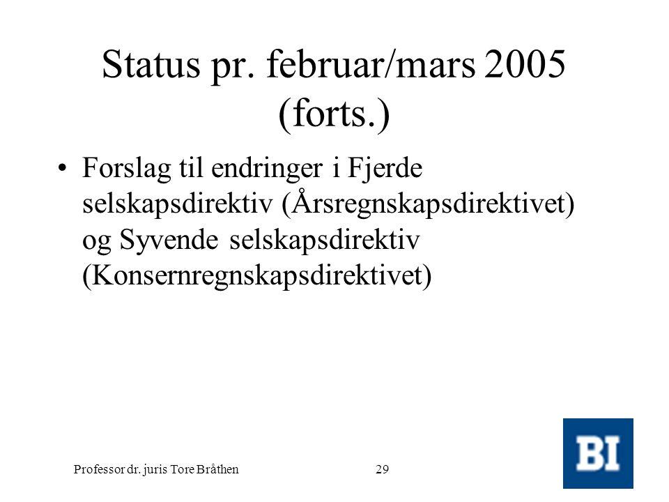 Professor dr. juris Tore Bråthen29 Status pr. februar/mars 2005 (forts.) •Forslag til endringer i Fjerde selskapsdirektiv (Årsregnskapsdirektivet) og