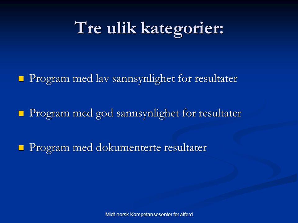 Midt-norsk Kompetansesenter for atferd Tre ulik kategorier:  Program med lav sannsynlighet for resultater  Program med god sannsynlighet for resulta
