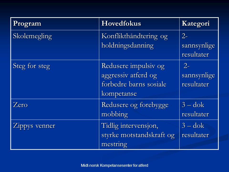 Midt-norsk Kompetansesenter for atferd ProgramHovedfokusKategori Skolemegling Konflikthåndtering og holdningsdanning 2- sannsynlige resultater Steg fo