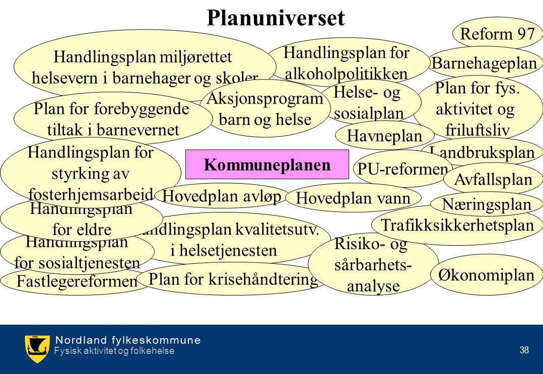 Fysisk aktivitet og folkehelse 38 Handlingsplan kvalitetsutv. i helsetjenesten Fastlegereformen Handlingsplan for sosialtjenesten Handlingsplan for el