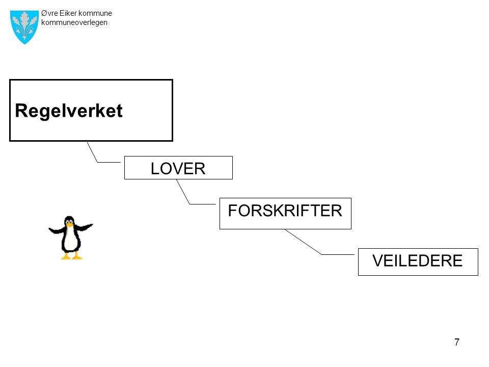 Øvre Eiker kommune kommuneoverlegen 7 Regelverket LOVER FORSKRIFTER VEILEDERE