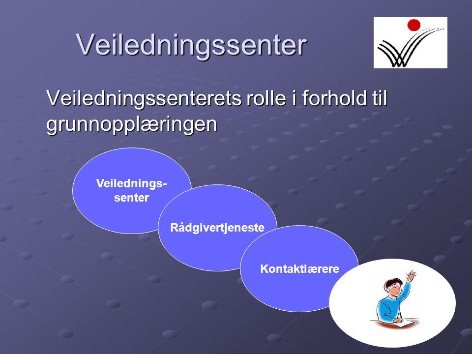 Veiledningssenter Veiledningssenterets rolle i forhold til grunnopplæringen Veilednings- senter Rådgivertjeneste Kontaktlærere