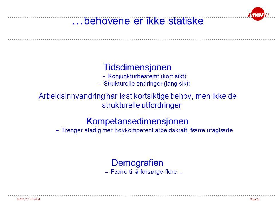 NAV, 27.06.2014Side 21 … behovene er ikke statiske Tidsdimensjonen – Konjunkturbestemt (kort sikt) – Strukturelle endringer (lang sikt) Arbeidsinnvand