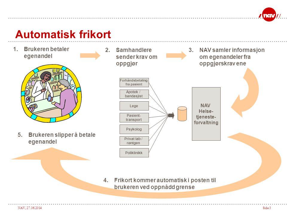 NAV, 27.06.2014Side 14 Faktisk utvikling og prognoser for den registrerte ledigheten.
