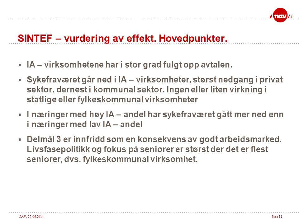NAV, 27.06.2014Side 31 SINTEF – vurdering av effekt. Hovedpunkter.  IA – virksomhetene har i stor grad fulgt opp avtalen.  Sykefraværet går ned i IA