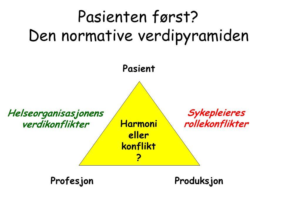 Pasienten først? Den normative verdipyramiden Helseorganisasjonens verdikonflikter Sykepleieres rollekonflikter Produksjon Harmoni eller konflikt ? Pa
