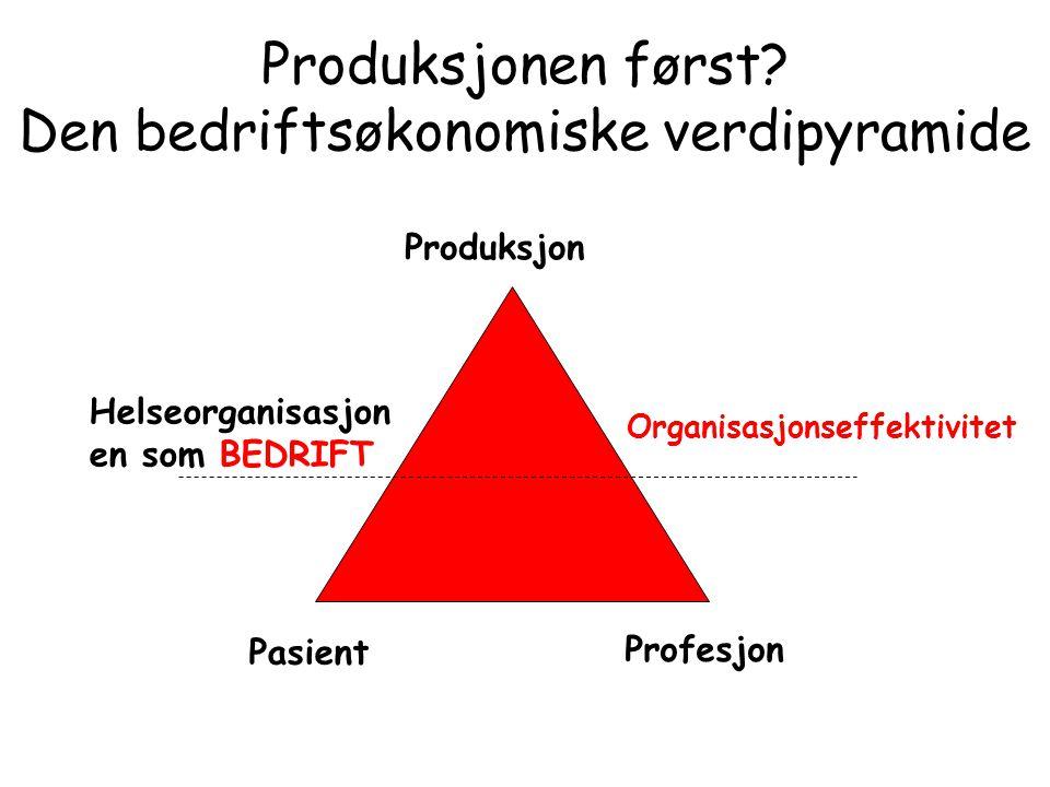 Produksjonen først? Den bedriftsøkonomiske verdipyramide Produksjon Pasient Profesjon Helseorganisasjon en som BEDRIFT Organisasjonseffektivitet