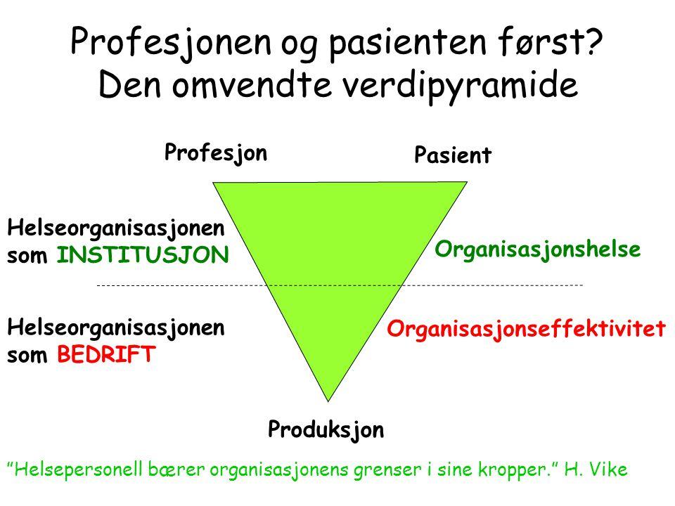 Produksjon Pasient Profesjon Helseorganisasjonen som BEDRIFT Helseorganisasjonen som INSTITUSJON Profesjonen og pasienten først? Den omvendte verdipyr