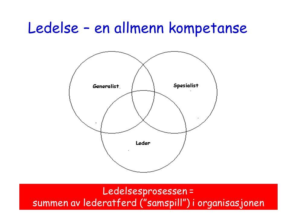 """Ledelse – en allmenn kompetanse Ledelsesprosessen = summen av lederatferd (""""samspill"""") i organisasjonen"""