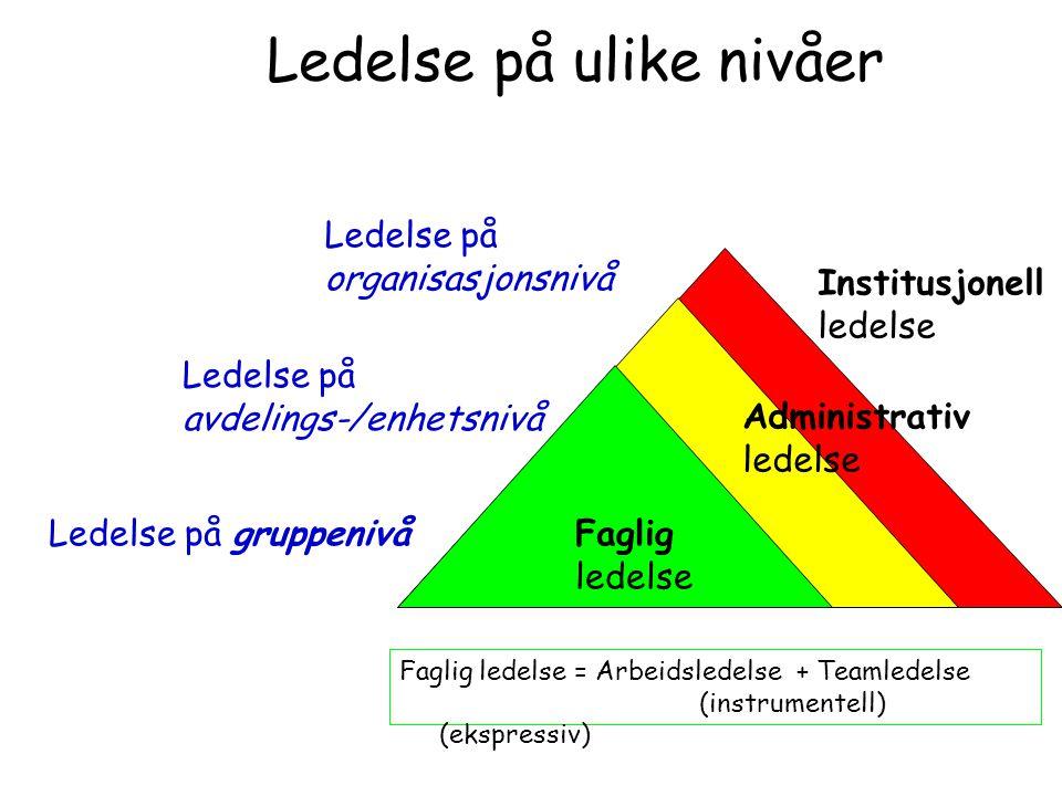Ledelse på ulike nivåer Ledelse på gruppenivå Ledelse på avdelings-/enhetsnivå Ledelse på organisasjonsnivå Institusjonell ledelse Faglig ledelse Admi