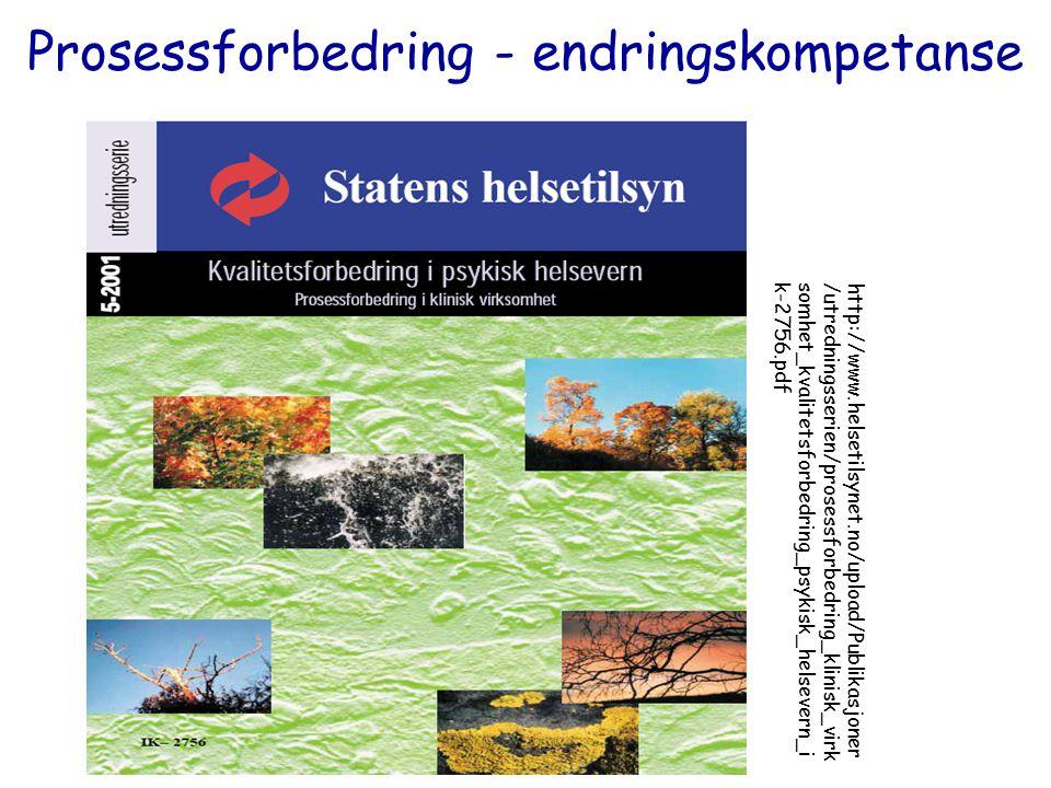 http://www.helsetilsynet.no/upload/Publikasjoner /utredningsserien/prosessforbedring_klinisk_virk somhet_kvalitetsforbedring_psykisk_helsevern_i k-275