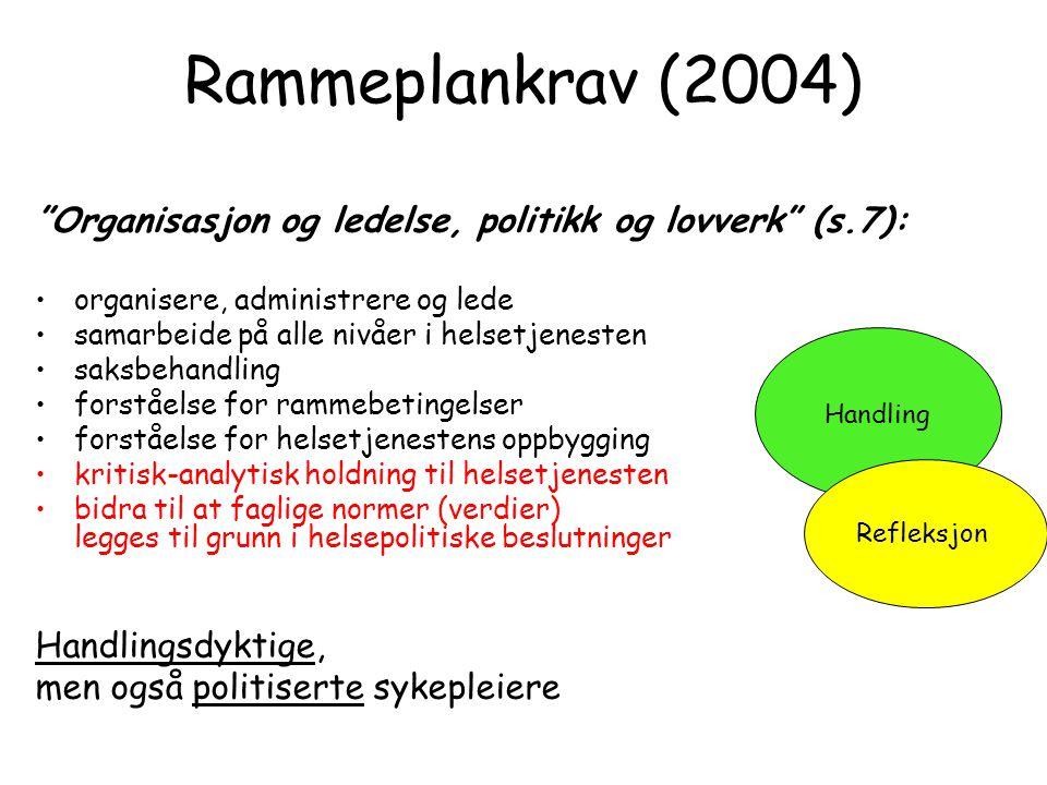 """Handling Refleksjon Rammeplankrav (2004) """"Organisasjon og ledelse, politikk og lovverk"""" (s.7): •organisere, administrere og lede •samarbeide på alle n"""