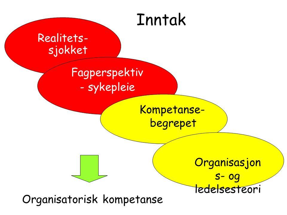 Inntak Realitets- sjokket Fagperspektiv - sykepleie Kompetanse- begrepet Organisatorisk kompetanse Organisasjon s- og ledelsesteori