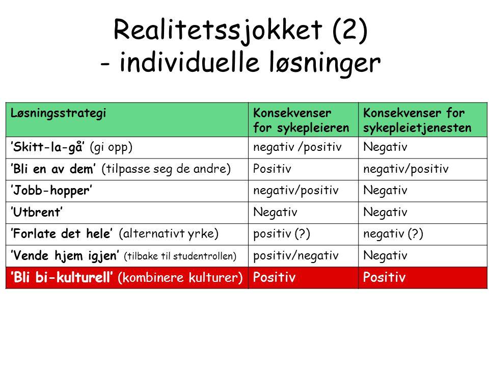 Realitetssjokket (2) - individuelle løsninger LøsningsstrategiKonsekvenser for sykepleieren Konsekvenser for sykepleietjenesten 'Skitt-la-gå' (gi opp)