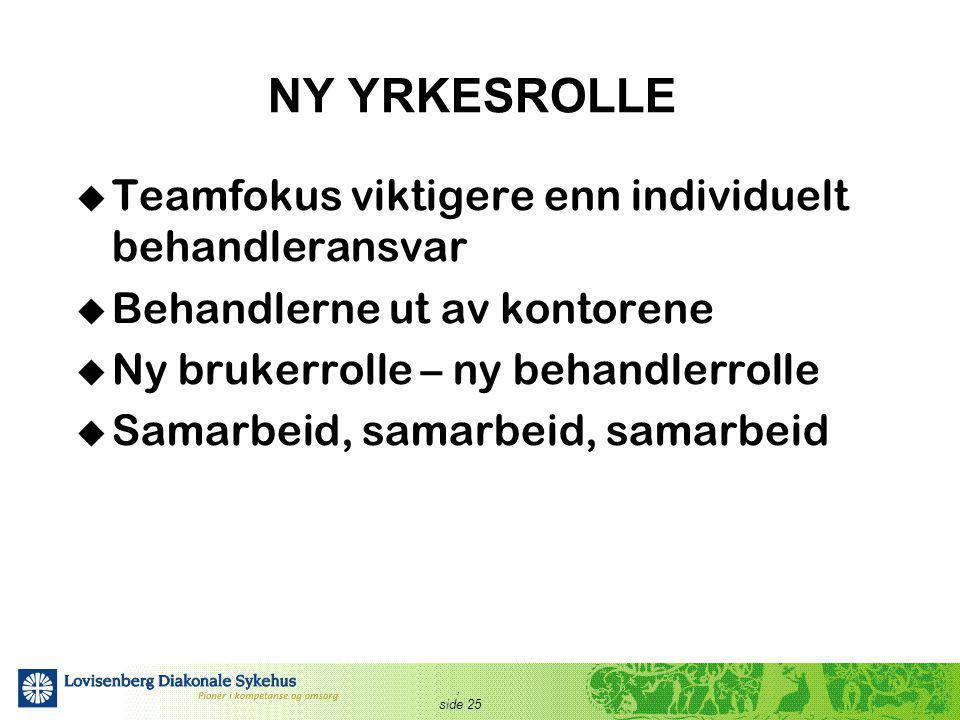 , side 25 NY YRKESROLLE  Teamfokus viktigere enn individuelt behandleransvar  Behandlerne ut av kontorene  Ny brukerrolle – ny behandlerrolle  Sam