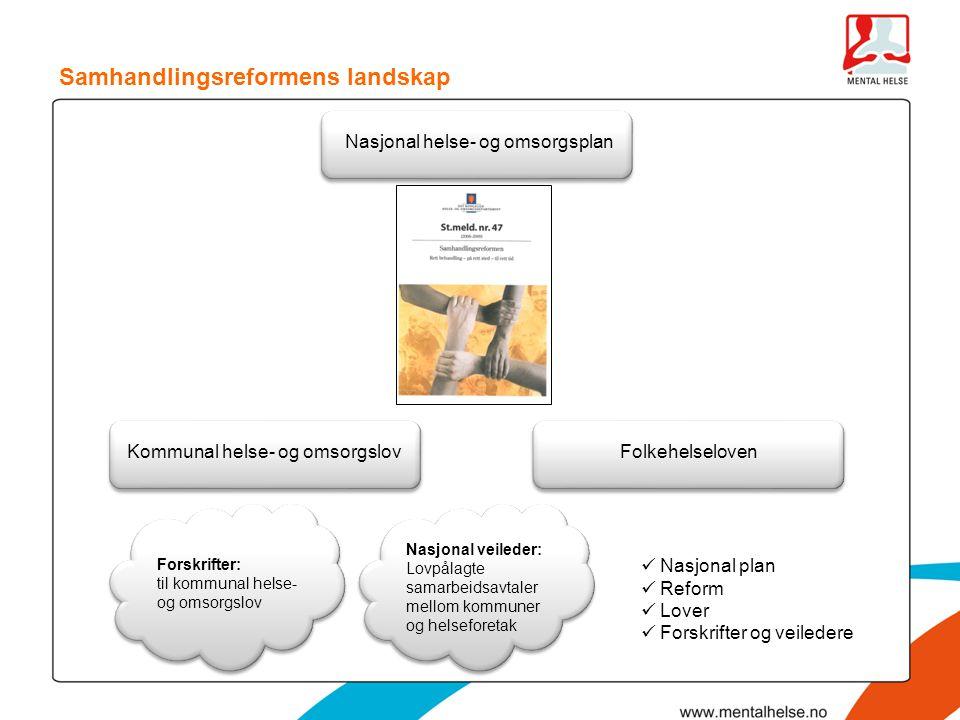 Kommunal helse- og omsorgslovFolkehelseloven Forskrifter: til kommunal helse- og omsorgslov Nasjonal helse- og omsorgsplan Nasjonal veileder: Lovpålag