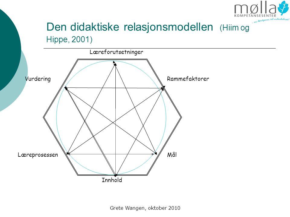 Grete Wangen, oktober 2010 Den didaktiske relasjonsmodellen (Hiim og Hippe, 2001) Læreforutsetninger Rammefaktorer Mål Innhold Læreprosessen Vurdering