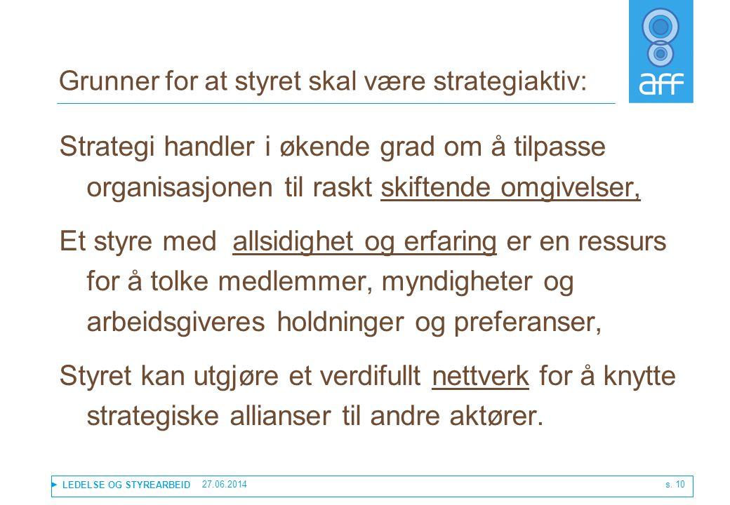 LEDELSE OG STYREARBEID 27.06.2014 s. 10 Grunner for at styret skal være strategiaktiv: Strategi handler i økende grad om å tilpasse organisasjonen til