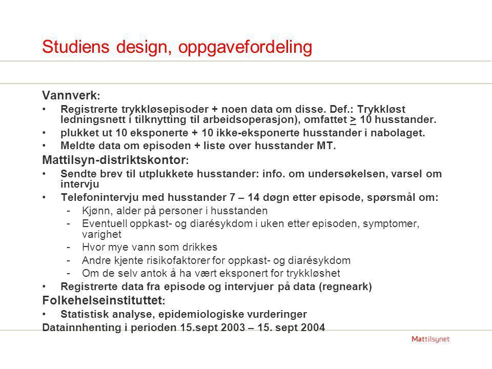 Studiens design, oppgavefordeling Vannverk : •Registrerte trykkløsepisoder + noen data om disse.