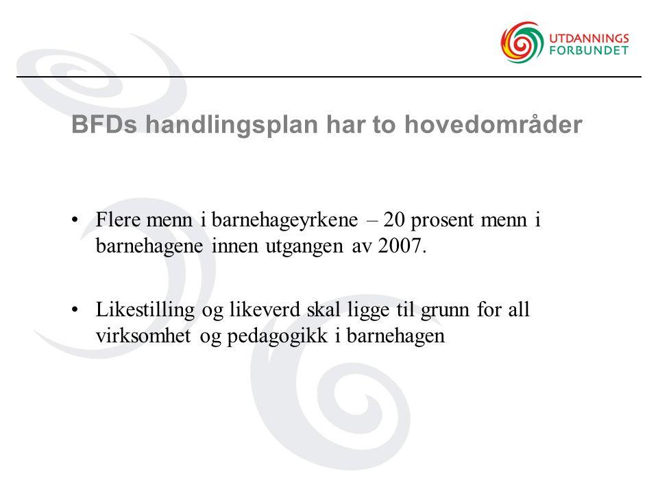 BFDs handlingsplan har to hovedområder •Flere menn i barnehageyrkene – 20 prosent menn i barnehagene innen utgangen av 2007.