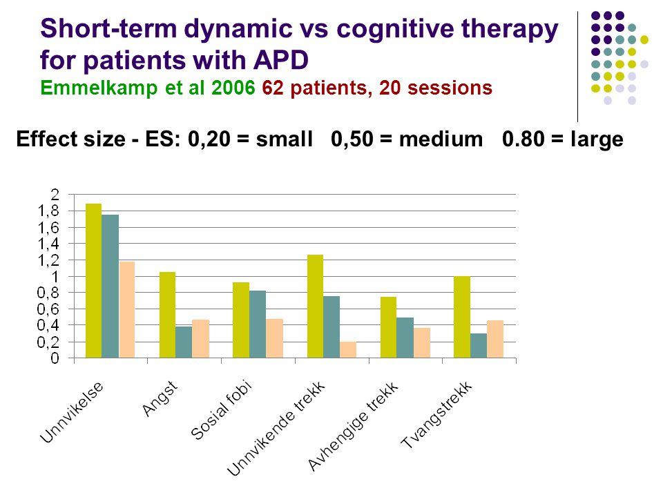Short-term dynamic vs cognitive therapy for patients with APD Emmelkamp et al 2006 62 patients, 20 sessions Effect size - ES: 0,20 = small 0,50 = medi