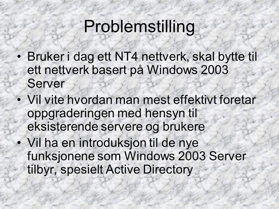Problemstilling •Bruker i dag ett NT4 nettverk, skal bytte til ett nettverk basert på Windows 2003 Server •Vil vite hvordan man mest effektivt foretar oppgraderingen med hensyn til eksisterende servere og brukere •Vil ha en introduksjon til de nye funksjonene som Windows 2003 Server tilbyr, spesielt Active Directory