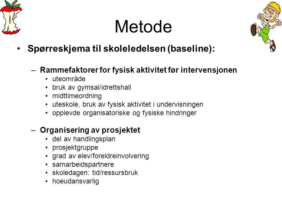 Metode •Spørreskjema til skoleledelsen (baseline): –Rammefaktorer for fysisk aktivitet før intervensjonen •uteområde •bruk av gymsal/idrettshall •midt