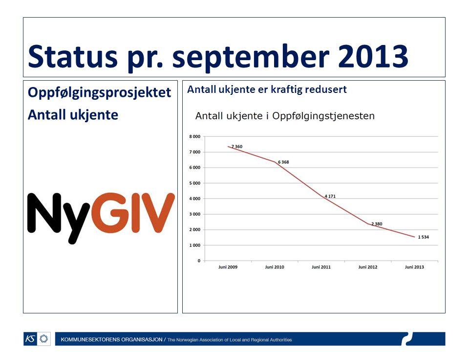 Status pr. september 2013 Oppfølgingsprosjektet Antall ukjente Antall ukjente er kraftig redusert
