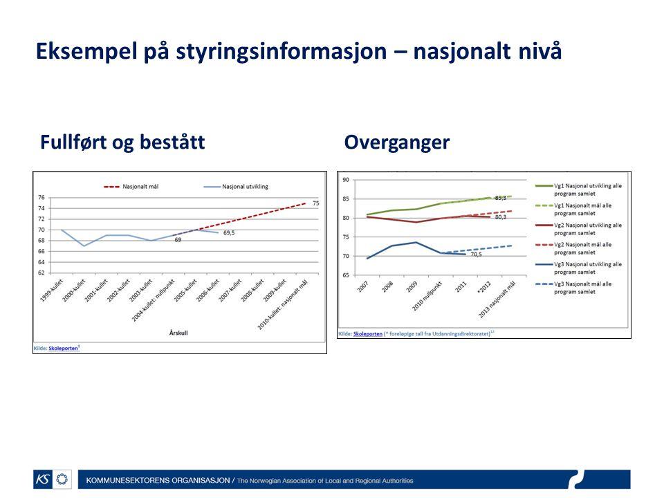 Fullført og beståttOverganger Eksempel på styringsinformasjon – nasjonalt nivå