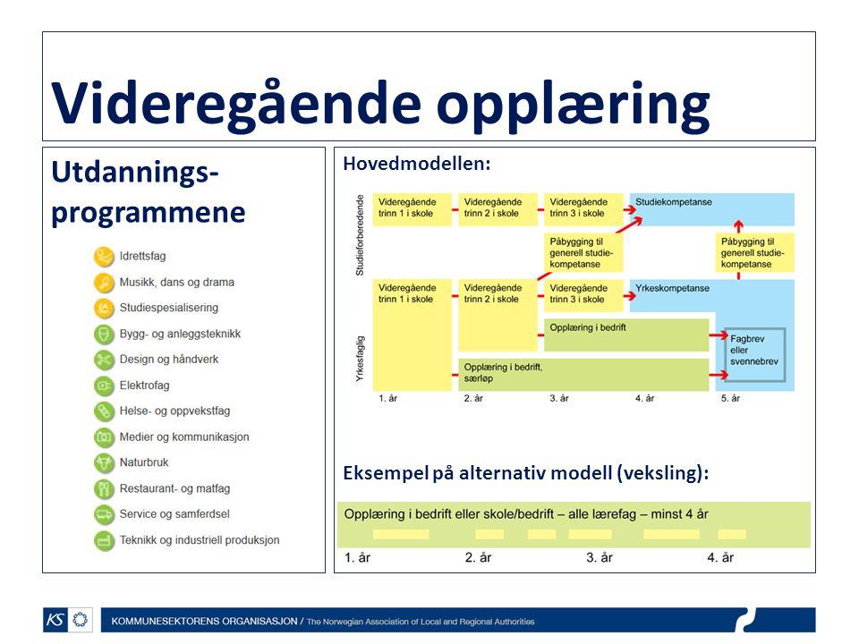 Videregående opplæring Utdannings- programmene Hovedmodellen: Eksempel på alternativ modell (veksling):