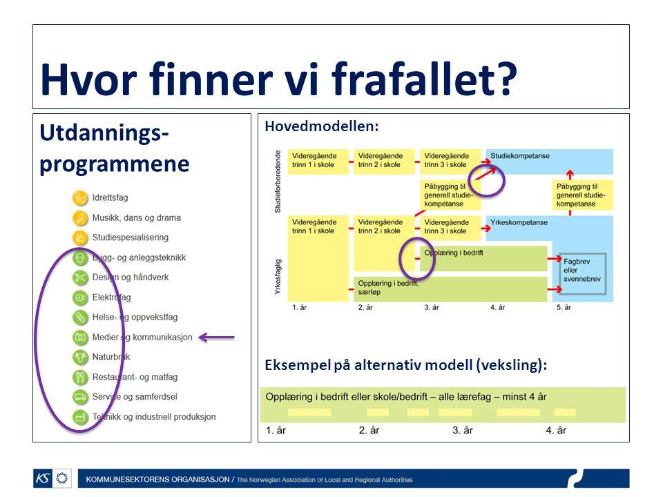 Hvor finner vi frafallet? Utdannings- programmene Hovedmodellen: Eksempel på alternativ modell (veksling):