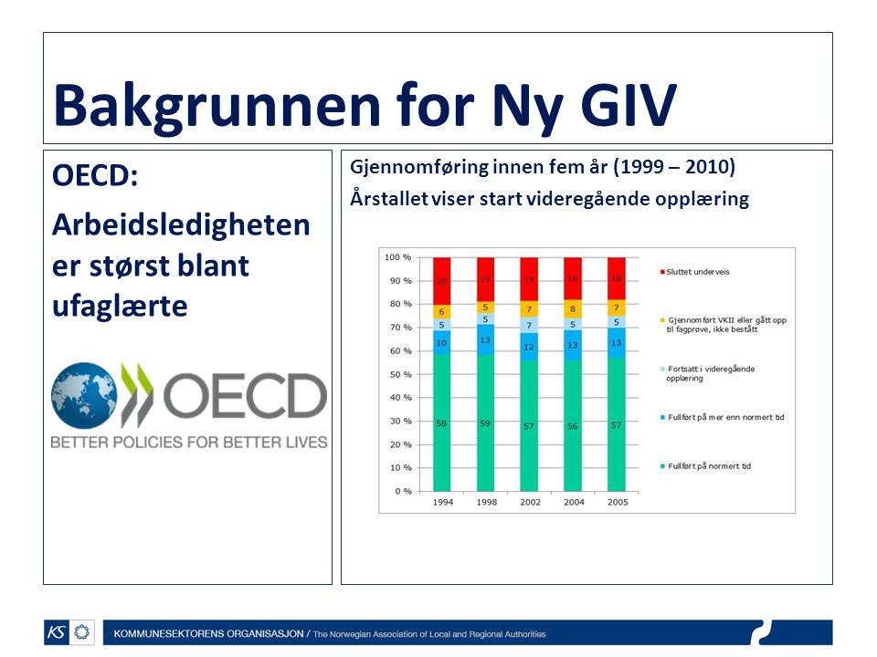 Bakgrunnen for Ny GIV OECD: Arbeidsledigheten er størst blant ufaglærte Gjennomføring innen fem år (1999 – 2010) Årstallet viser start videregående opplæring