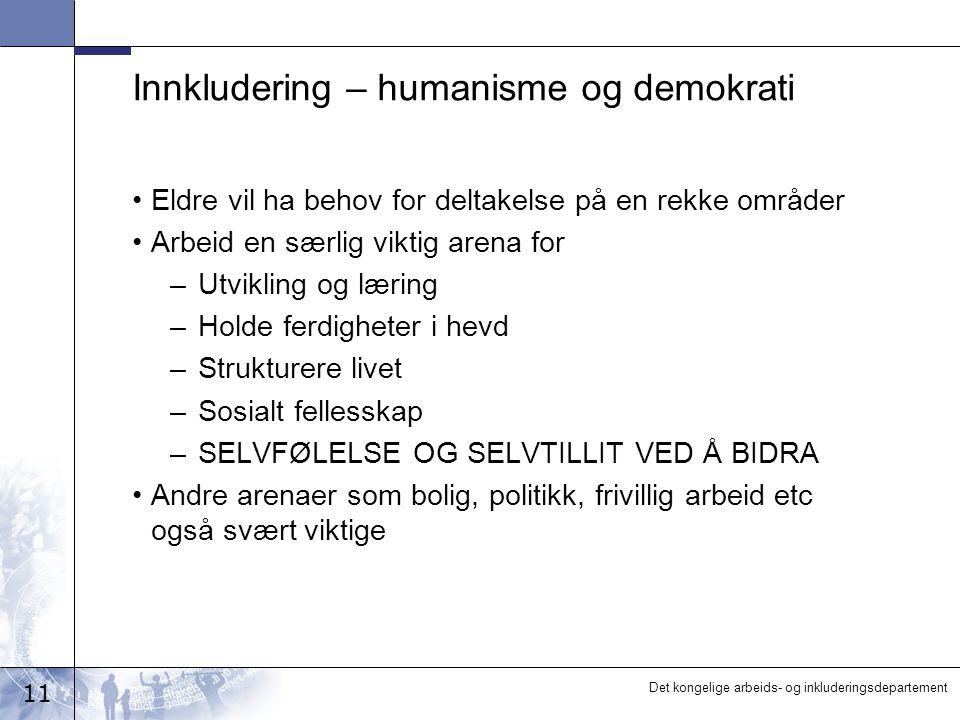 11 Det kongelige arbeids- og inkluderingsdepartement Innkludering – humanisme og demokrati •Eldre vil ha behov for deltakelse på en rekke områder •Arb