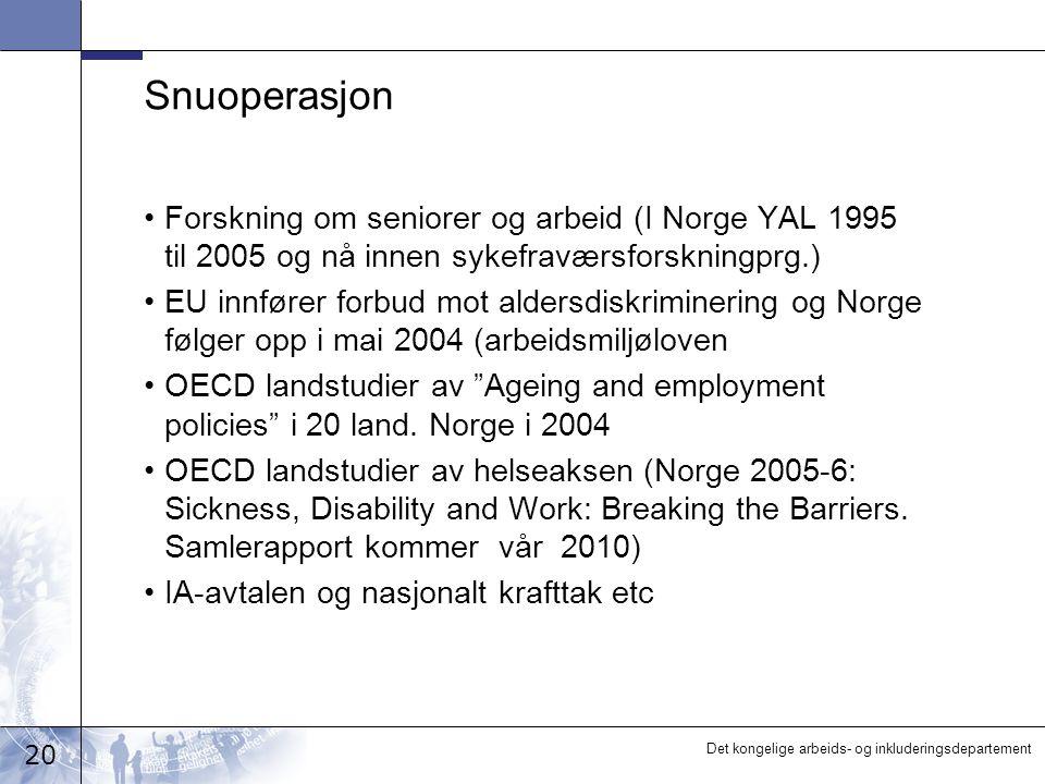 20 Det kongelige arbeids- og inkluderingsdepartement Snuoperasjon •Forskning om seniorer og arbeid (I Norge YAL 1995 til 2005 og nå innen sykefraværsf