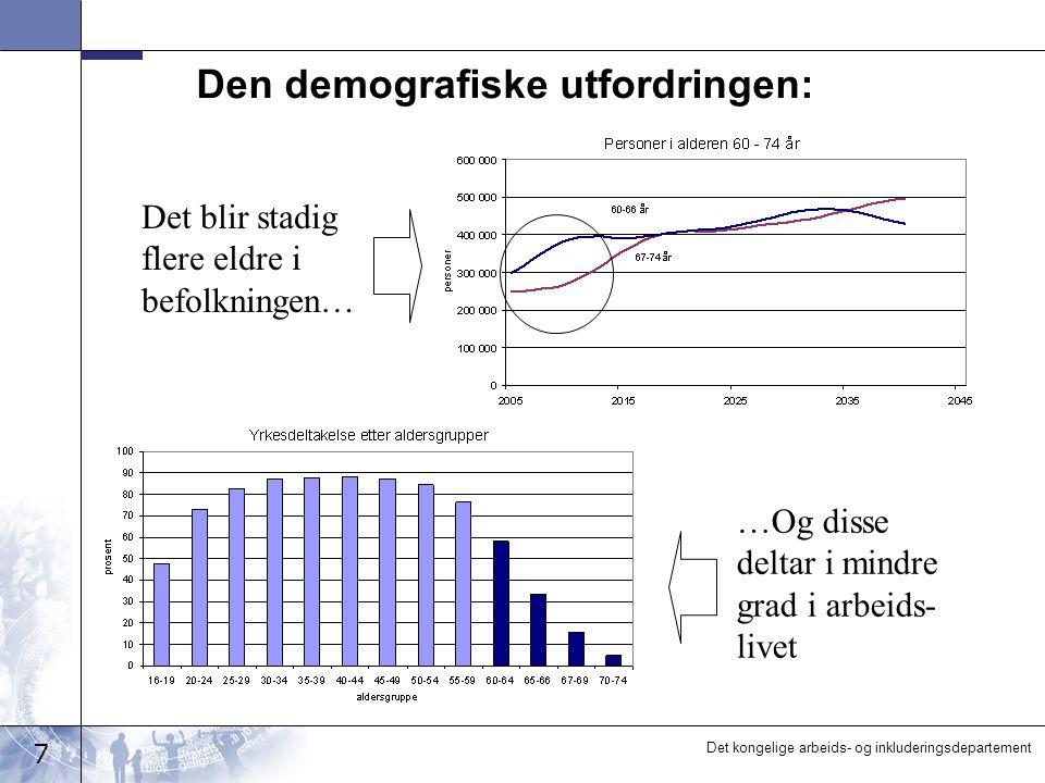 7 Den demografiske utfordringen: …Og disse deltar i mindre grad i arbeids- livet Det blir stadig flere eldre i befolkningen…