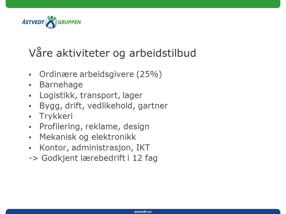 Våre aktiviteter og arbeidstilbud  Ordinære arbeidsgivere (25%)  Barnehage  Logistikk, transport, lager  Bygg, drift, vedlikehold, gartner  Trykk