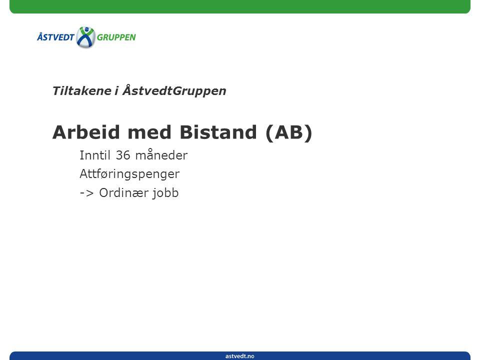 Tiltakene i ÅstvedtGruppen Arbeid med Bistand (AB) Inntil 36 måneder Attføringspenger -> Ordinær jobb