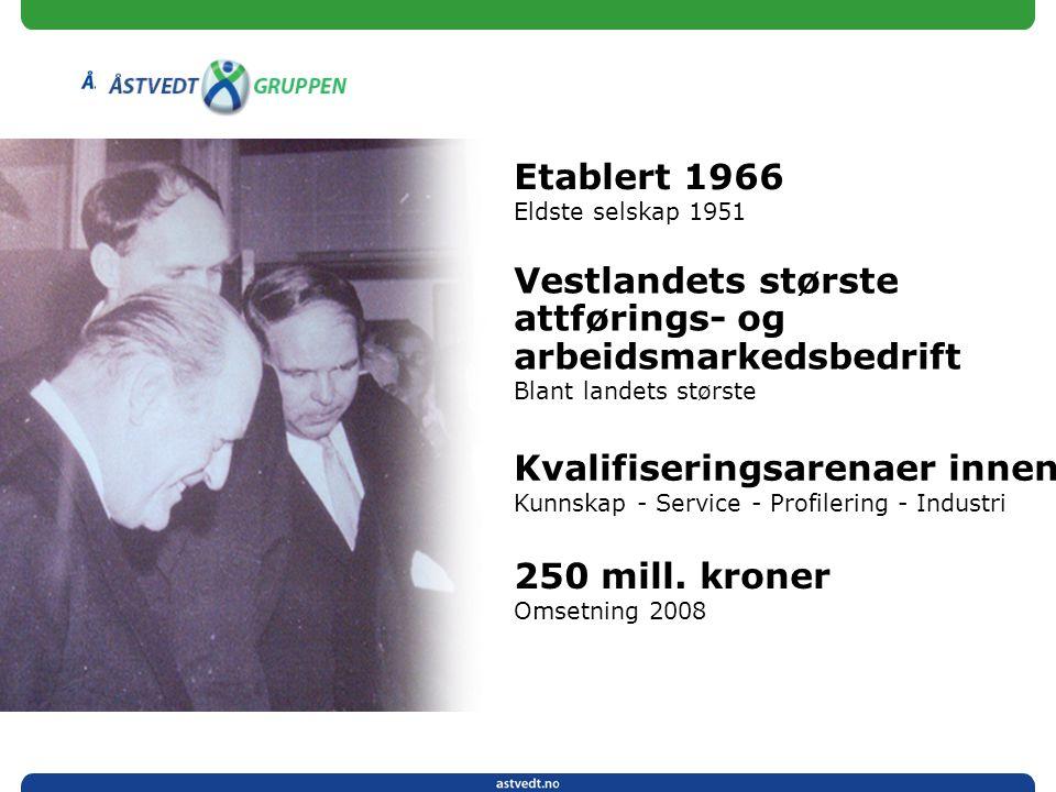 Etablert 1966 Eldste selskap 1951 Vestlandets største attførings- og arbeidsmarkedsbedrift Blant landets største Kvalifiseringsarenaer innen Kunnskap