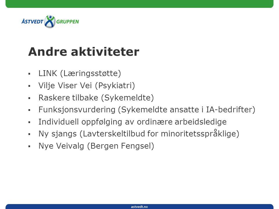 Andre aktiviteter  LINK (Læringsstøtte)  Vilje Viser Vei (Psykiatri)  Raskere tilbake (Sykemeldte)  Funksjonsvurdering (Sykemeldte ansatte i IA-be