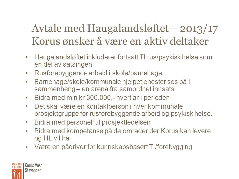 Avtale med Haugalandsløftet – 2013/17 Korus ønsker å være en aktiv deltaker •Haugalandsløftet inkluderer fortsatt TI rus/psykisk helse som en del av s