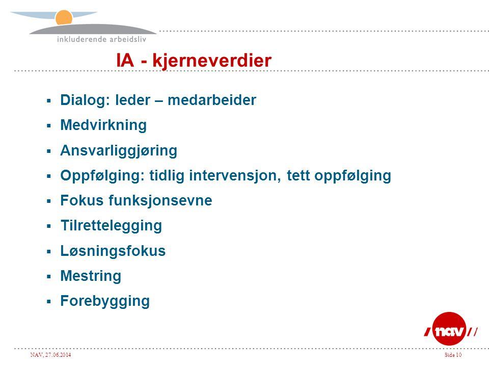 NAV, 27.06.2014Side 10 IA - kjerneverdier  Dialog: leder – medarbeider  Medvirkning  Ansvarliggjøring  Oppfølging: tidlig intervensjon, tett oppfø