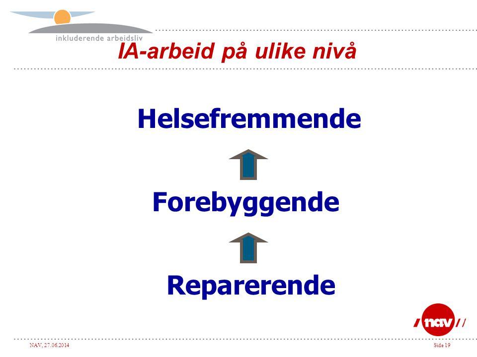 NAV, 27.06.2014Side 19 IA-arbeid på ulike nivå Helsefremmende Forebyggende Reparerende