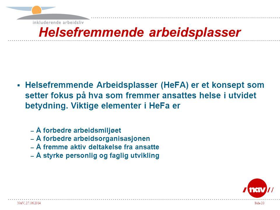 NAV, 27.06.2014Side 20 Helsefremmende arbeidsplasser  Helsefremmende Arbeidsplasser (HeFA) er et konsept som setter fokus på hva som fremmer ansattes