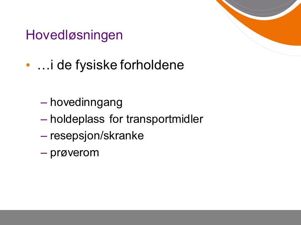 Hovedløsningen • …i de fysiske forholdene –hovedinngang –holdeplass for transportmidler –resepsjon/skranke –prøverom