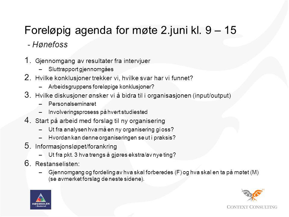 Foreløpig agenda for møte 2.juni kl. 9 – 15 - Hønefoss 1.