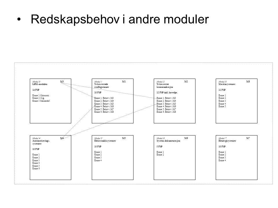 • Redskapsbehov i andre moduler Modul 3M3 LØM-modulen 14 FSP Emne 1 Økonomi Emne 2 Org. Emne 3 Markedsf. Modul 1M1 Yrkesrettede realfagsemner 10 FSP E