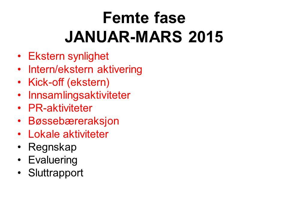 Femte fase JANUAR-MARS 2015 •Ekstern synlighet •Intern/ekstern aktivering •Kick-off (ekstern) •Innsamlingsaktiviteter •PR-aktiviteter •Bøssebæreraksjon •Lokale aktiviteter •Regnskap •Evaluering •Sluttrapport