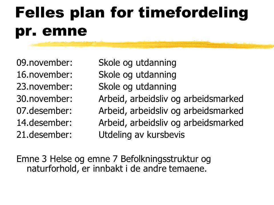 Felles plan for timefordeling pr. emne 09.november: Skole og utdanning 16.november: Skole og utdanning 23.november: Skole og utdanning 30.november: Ar